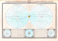 Tableau du Ranographie Moderne ou Systeme Spheroidal Celeste Vintage Map
