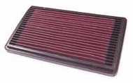BMW K&N Air Filter 318i 325i 528e 750il 850csi