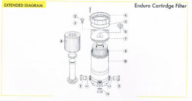 poolrite-enduro-parts.png