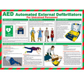 AED Automated External Defibrillators for untrained personnel Poster