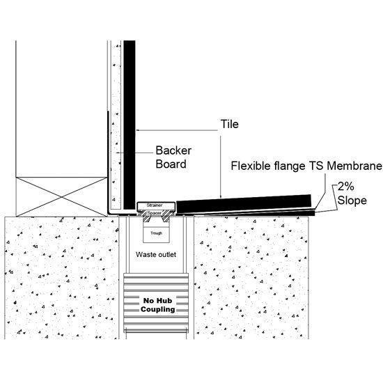 ProLine Drain wall installation view