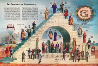 Steps Of FreeMasonry Poster