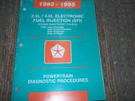 1993 Jeep CHEROKEE 2.5L POWERTRAIN SFI Service Shop Repair Manual DIAGNOSTICS 93