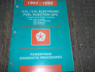 1994 Jeep WAGONEER 2.5L 2.5 L POWERTRAIN Service Shop Repair Manual DIAGNOSTICS