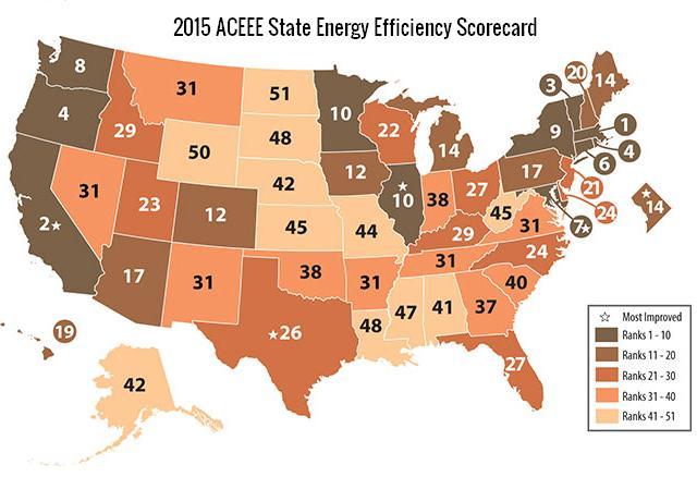 2015.aceee.state.energy.efficiency.scorecard.jpg