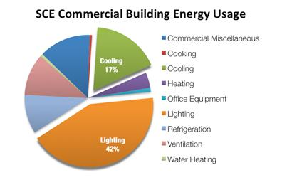 commercial.building.energy.use.jpg