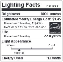 lighting-facts-12p30lndled30fl-g2.jpg