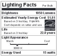 lighting-facts-15p38dled30nf-b.jpg