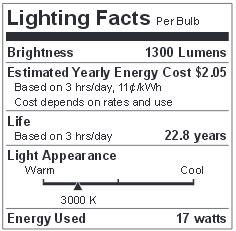 lighting-facts-17p38dled30fl.jpg