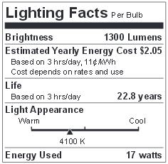 lighting-facts-17p38dled41fl.jpg