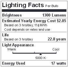 lighting-facts-17p38dled50fl.jpg