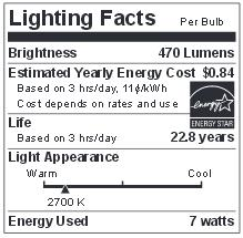 lighting-facts-7p20dled27nf.jpg