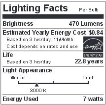 lighting-facts-7p20dled30nf.jpg