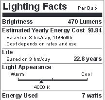 lighting-facts-7p20dled40fl-g2.jpg
