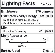 lighting-facts-7p20dled40fl-g2.jpg