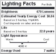 lighting-facts-7p20dled40nf-g2.jpg