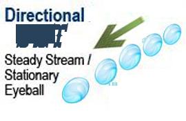 directional jet steady flow