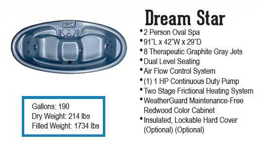 dreamstar-specs.jpg
