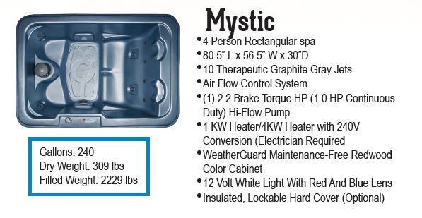 Mystic spa specifications