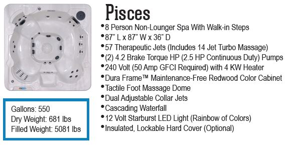 Pisces spa by QCA