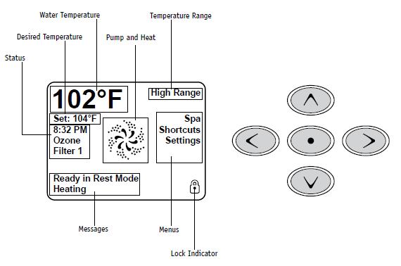 Maax Coleman Spa Control Panel 109244