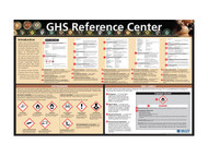 GHS Reference Center Poster