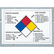 NFPA Interpretation Sign, vinyl