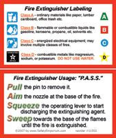 Fire Extinguisher Labeling and Usage Training Cards