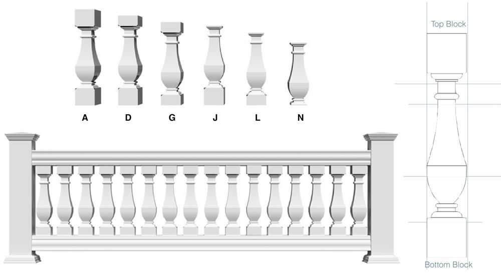 Porches railings and balusters fiberthane system for Fypon balustrade