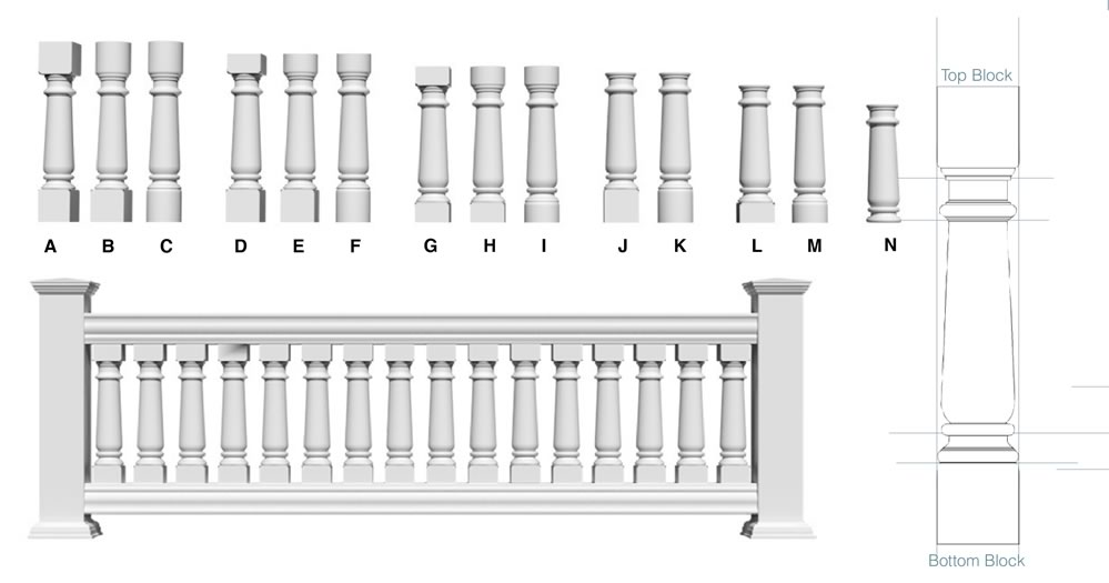 Balustrade systems wellington