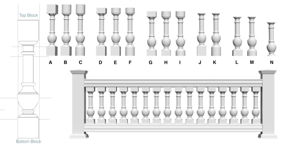 Porches railings and balusters fiberthane system for Fypon balustrade systems
