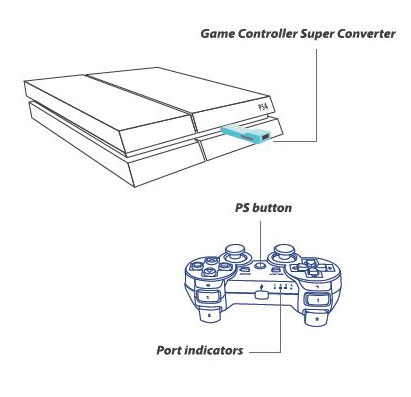 PS3 to PS4 Controller Converter/Adapter P4-WH [BROOK