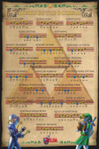 Zelda – Songs of the Ocarina Poster