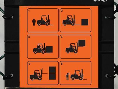 Manobras com a empilhadora: todos os movimentos correctos