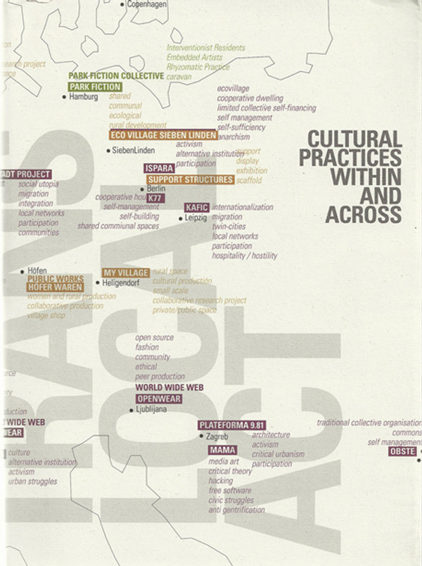 Cultural Practices Within And Across