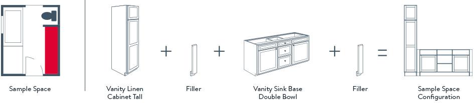 vanity_configuration.jpg