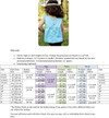 Hopscotch Size Chart & Materials List