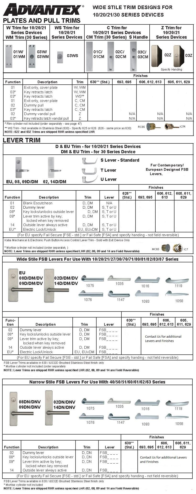 Advantex 10 Series Grade 1 Gr1 Rim Exit Devices Detex