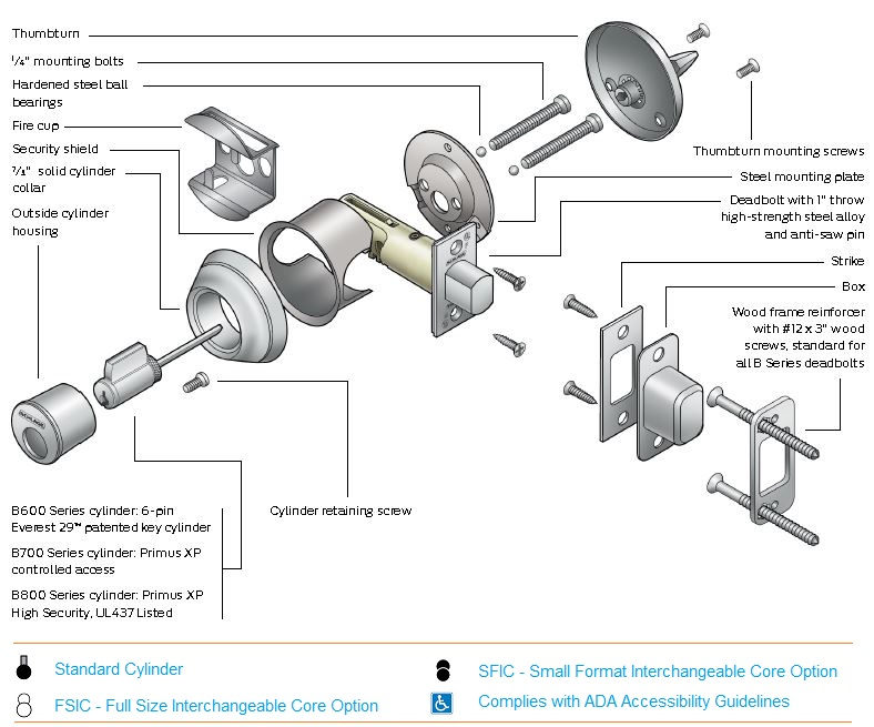 Schlage Deadbolt Diagram : 24 Wiring Diagram Images