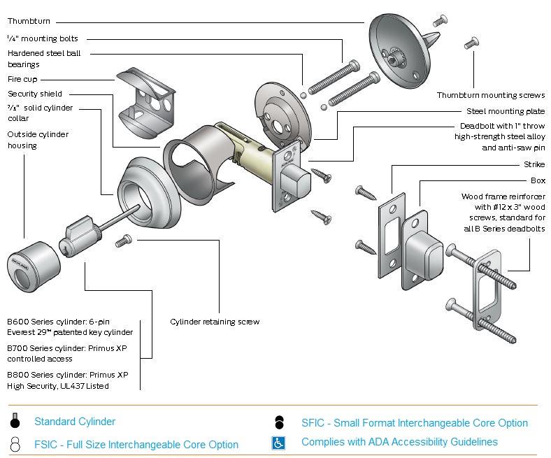 schlage deadbolt diagram   24 wiring diagram images