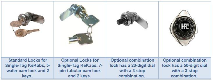 Commercial Key Cabinets. HPC KeKab-500