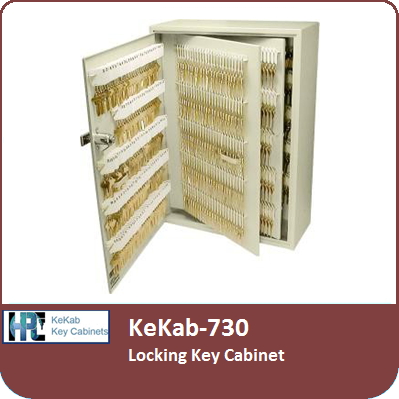 kaba push button lock manual