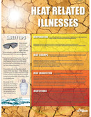 Heat Related Illness Safety Posters in ENGLISH  pic 1