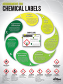 Chemical Labels Safety Posters in ENGLISH  pic 1