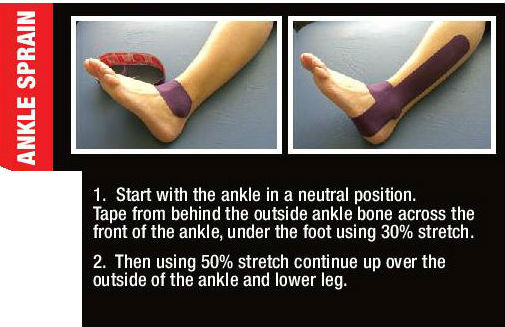 rock-tape-taping-instruction-ankle-sprained-1.jpg