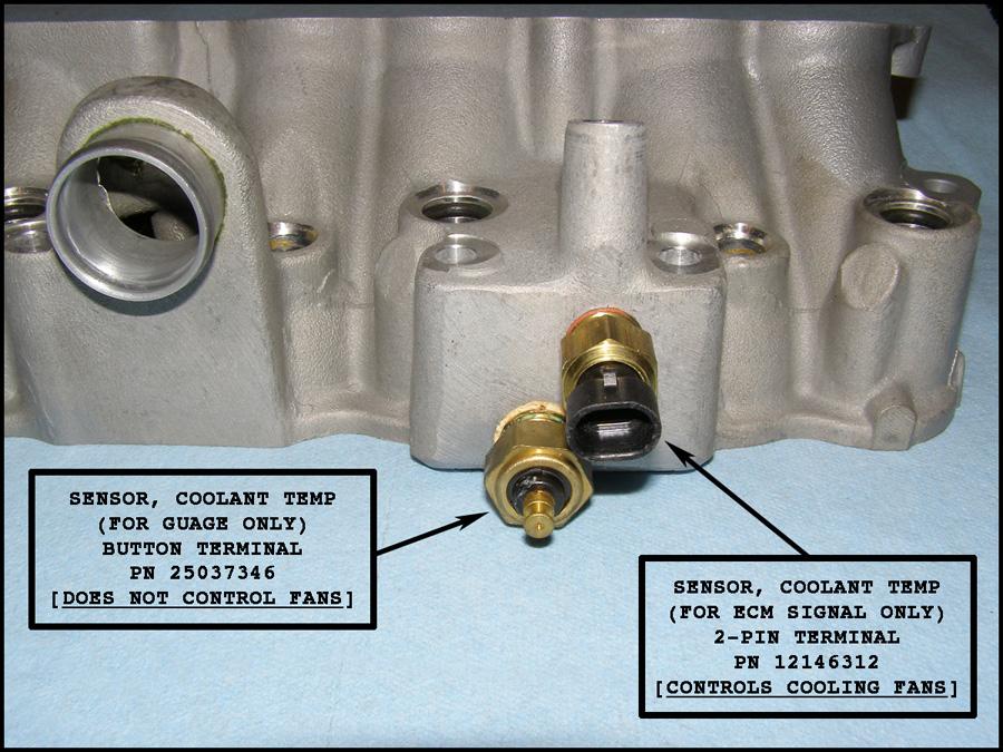 C7 Oil Pressure Sending Unit Location