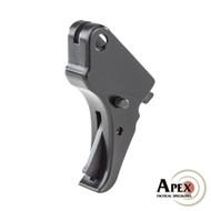 M2.0 Shield Action Enhancement Trigger