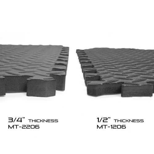 "Different thickness of the CAP 24"" x 24"" Puzzle Mat"