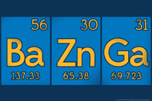 Ba Zn Ga Elements Science Television Poster - 36x24 inch