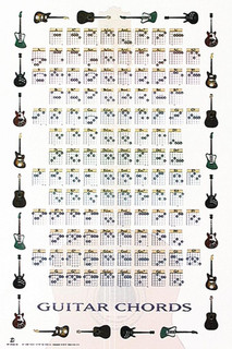 Guitar Chords Learn to Play Chart Music Poster 22x34
